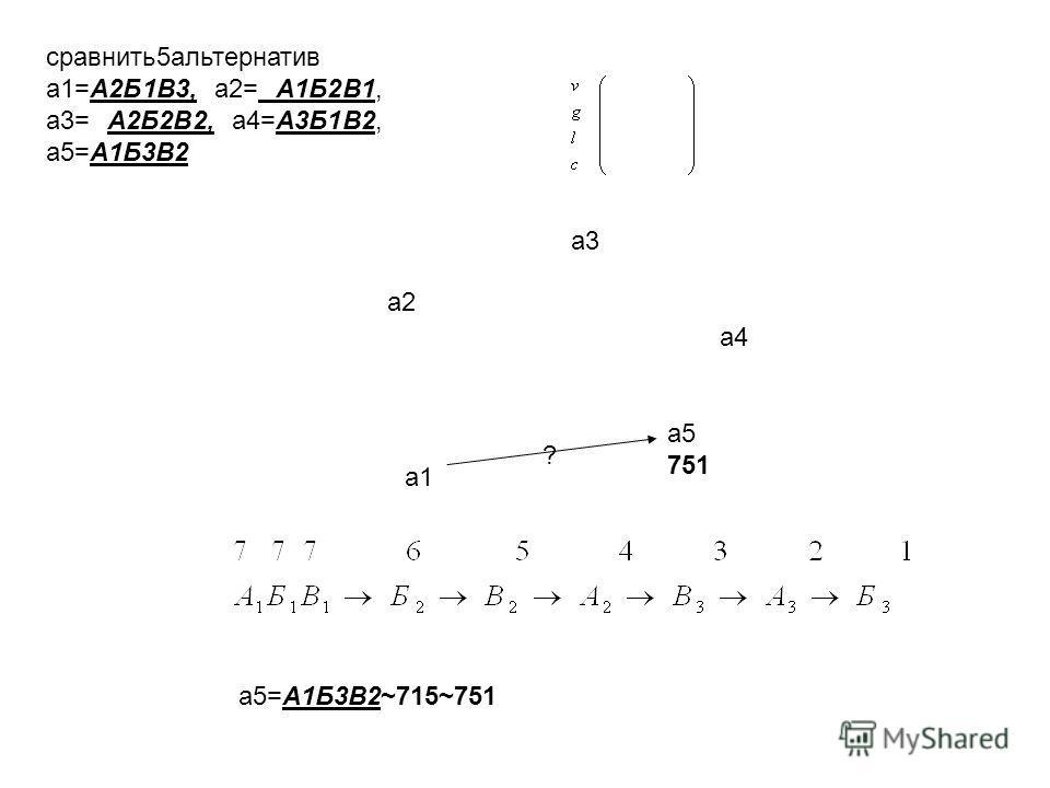 сравнить5альтернатив a1=A2Б1B3, a2= A1Б2В1, a3= A2Б2В2, a4=A3Б1В2, a5=А1Б3В2 a2a2 a1 а5 751 a4 a3 ? a5=А1Б3В2~715~751