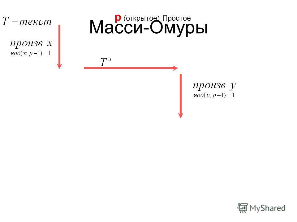 Масси-Омуры p (открытое) Простое