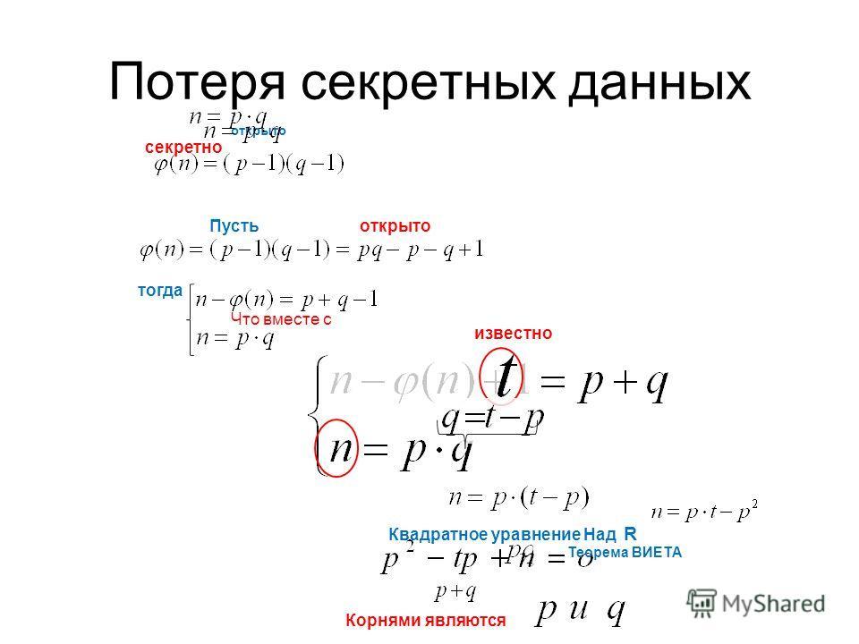 Потеря секретных данных секретно открыто Пусть тогда Что вместе с известно Квадратное уравнение Над R Корнями являются Теорема ВИЕТА