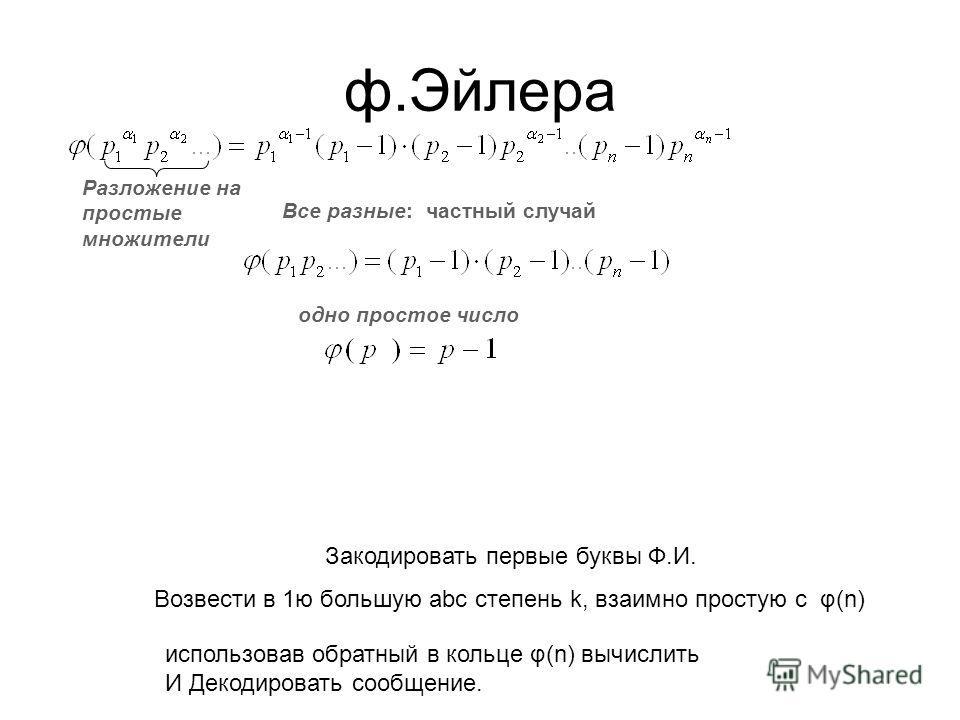 ф.Эйлера Разложение на простые множители Все разные:частный случай одно простое число Закодировать первые буквы Ф.И. Возвести в 1ю большую abc степень k, взаимно простую с φ(n) использовав обратный в кольце φ(n) вычислить И Декодировать сообщение.
