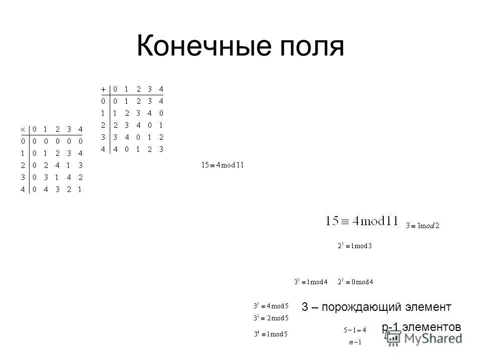 Конечные поля 3 – порождающий элемент p-1 элементов