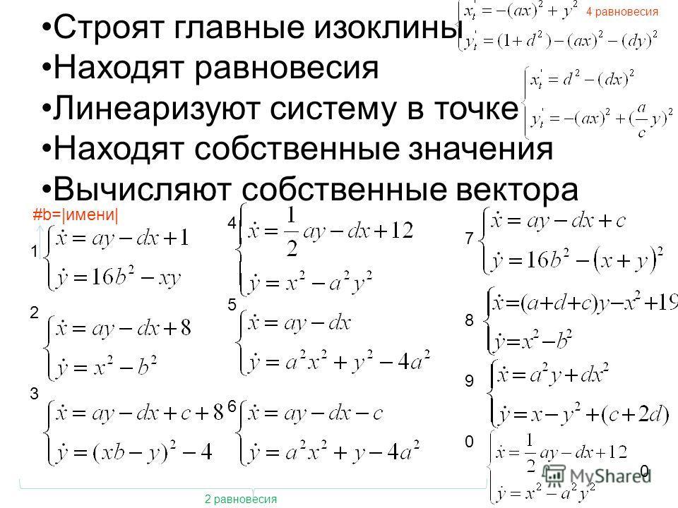 Строят главные изоклины Находят равновесия Линеаризуют систему в точке Находят собственные значения Вычисляют собственные вектора 123123 456456 78907890 0 #b=|имени| 4 равновесия 2 равновесия