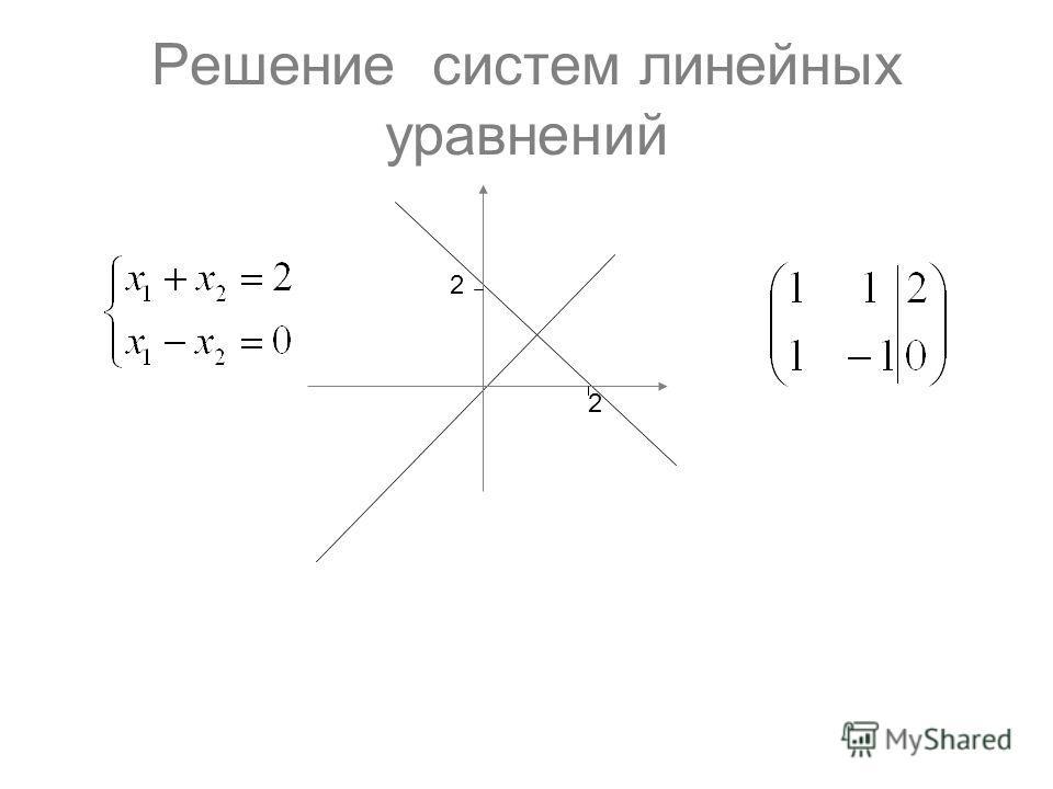 Решение систем линейных уравнений 2 2