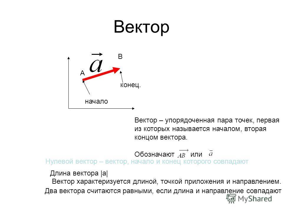 Вектор А В начало конец. Вектор – упорядоченная пара точек, первая из которых называется началом, вторая концом вектора. Обозначают или Нулевой вектор – вектор, начало и конец которого совпадают Длина вектора |a| Вектор характеризуется длиной, точкой