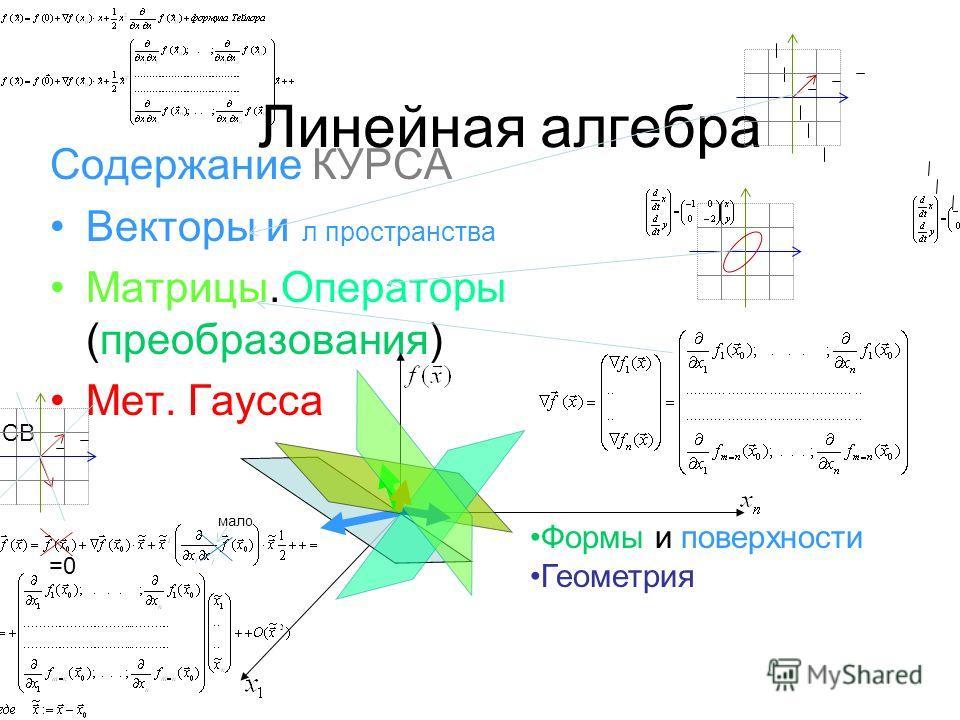 Линейная алгебра Содержание КУРСА Векторы и л пространства Матрицы.Операторы (преобразования) Мет. Гаусса Формы и поверхности Геометрия СВ =0 мало