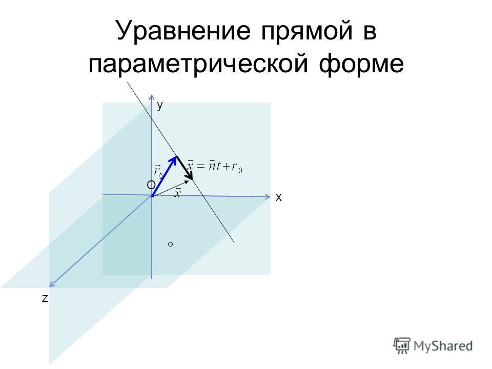 Уравнение прямой в параметрической форме О x z y