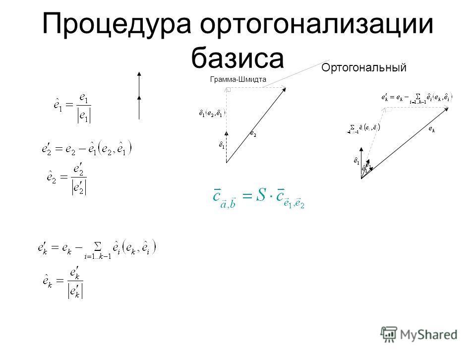 Процедура ортогонализации базиса Грамма-Шмидта Ортогональный