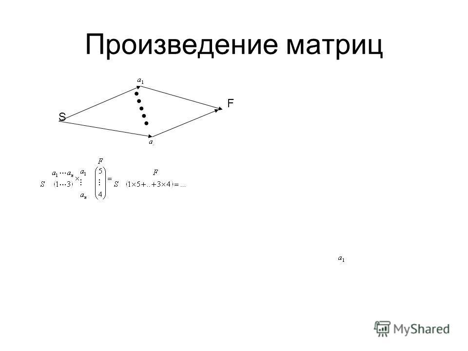Произведение матриц S F