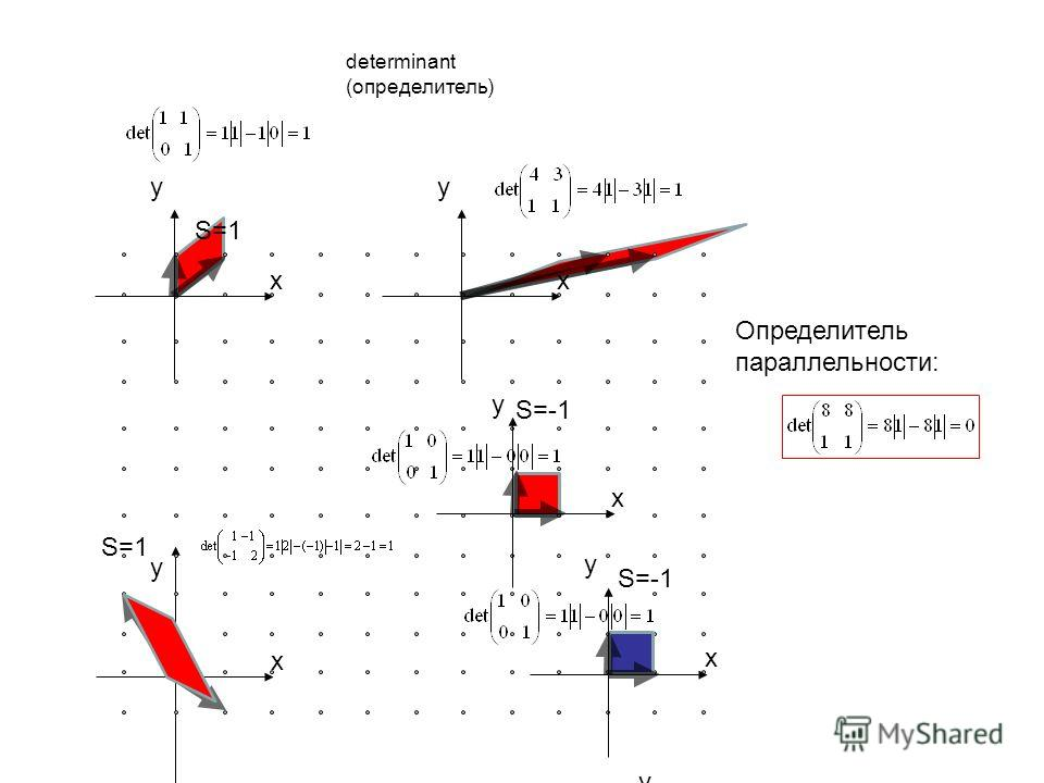 x y determinant (определитель) x y x y x y S=1 x y y S=-1 Определитель параллельности:
