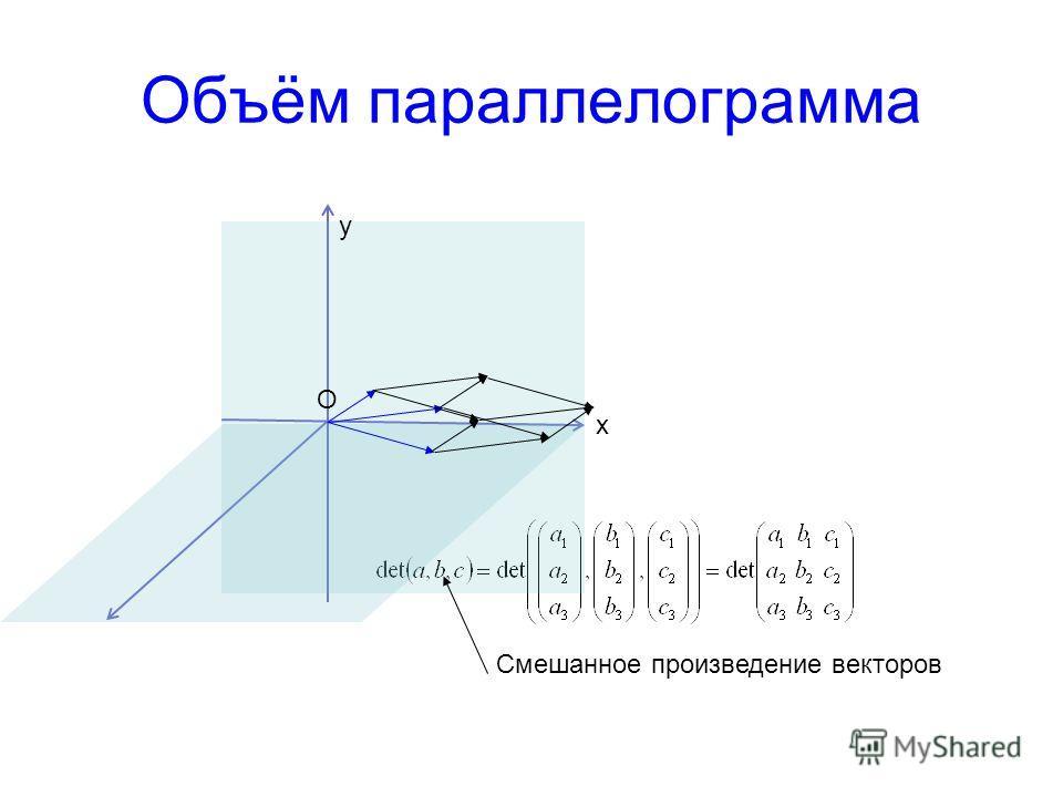 Объём параллелограмма О x y Смешанное произведение векторов