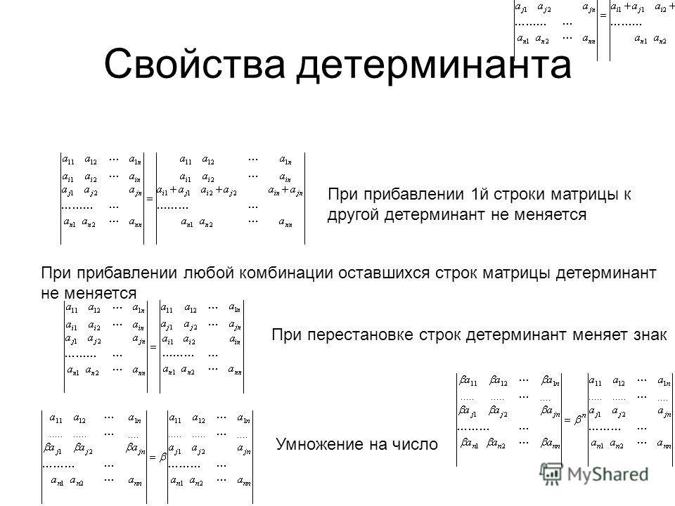 Свойства детерминанта При прибавлении 1й строки матрицы к другой детерминант не меняется При прибавлении любой комбинации оставшихся строк матрицы детерминант не меняется При перестановке строк детерминант меняет знак Умножение на число
