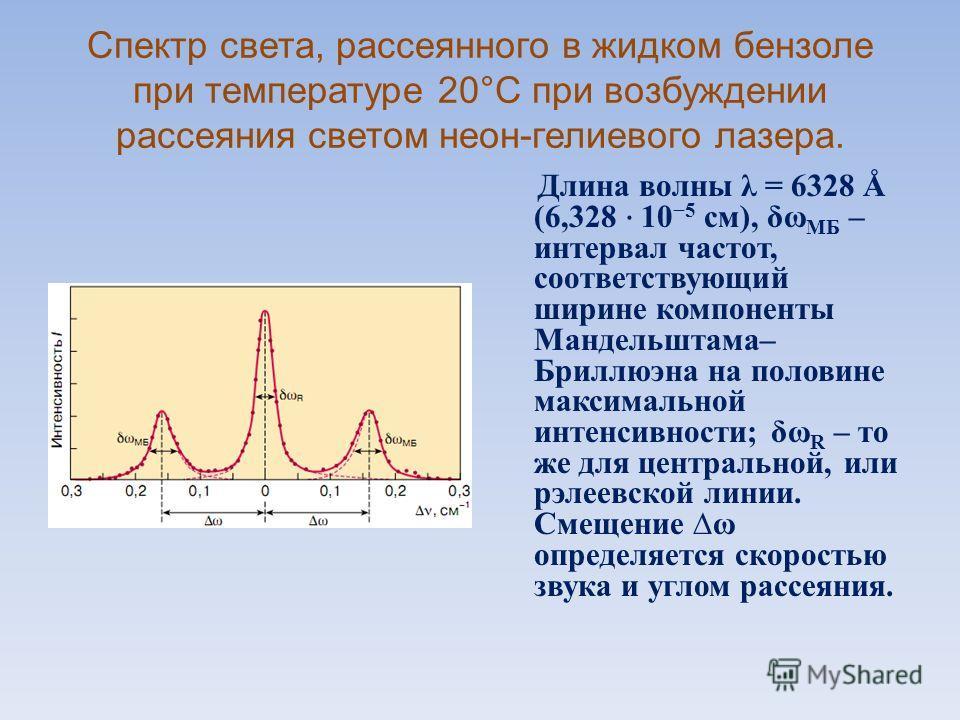 Спектр света, рассеянного в жидком бензоле при температуре 20°С при возбуждении рассеяния светом неон-гелиевого лазера. Длина волны λ = 6328 Å (6,328 10 5 см), δω МБ – интервал частот, соответствующий ширине компоненты Мандельштама– Бриллюэна на поло