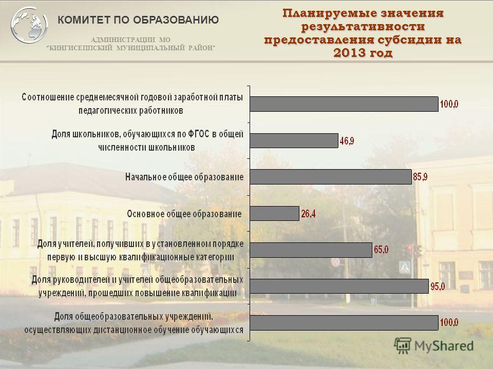 КОМИТЕТ ПО ОБРАЗОВАНИЮ АДМИНИСТРАЦИИ МО КИНГИСЕППСКИЙ МУНИЦИПАЛЬНЫЙ РАЙОН Планируемые значения результативности предоставления субсидии на 2013 год