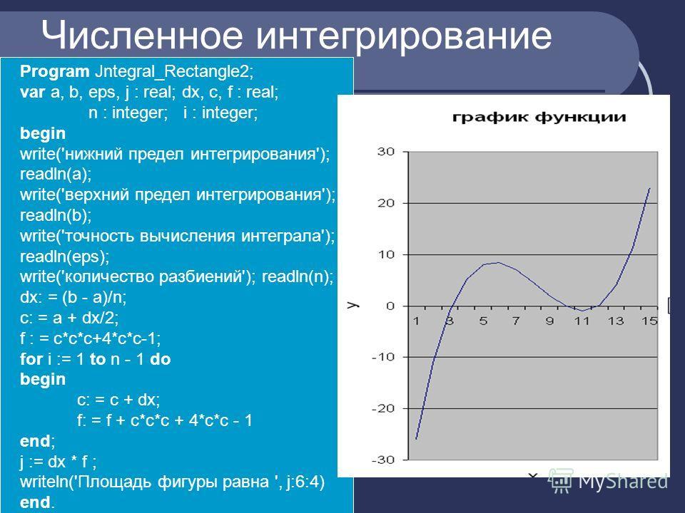 Численное интегрирование Program Jntegral_Rectangle2; var a, b, eps, j : real; dx, c, f : real; n : integer; i : integer; begin write('нижний предел интегрирования'); readln(a); write('верхний предел интегрирования'); readln(b); write('точность вычис