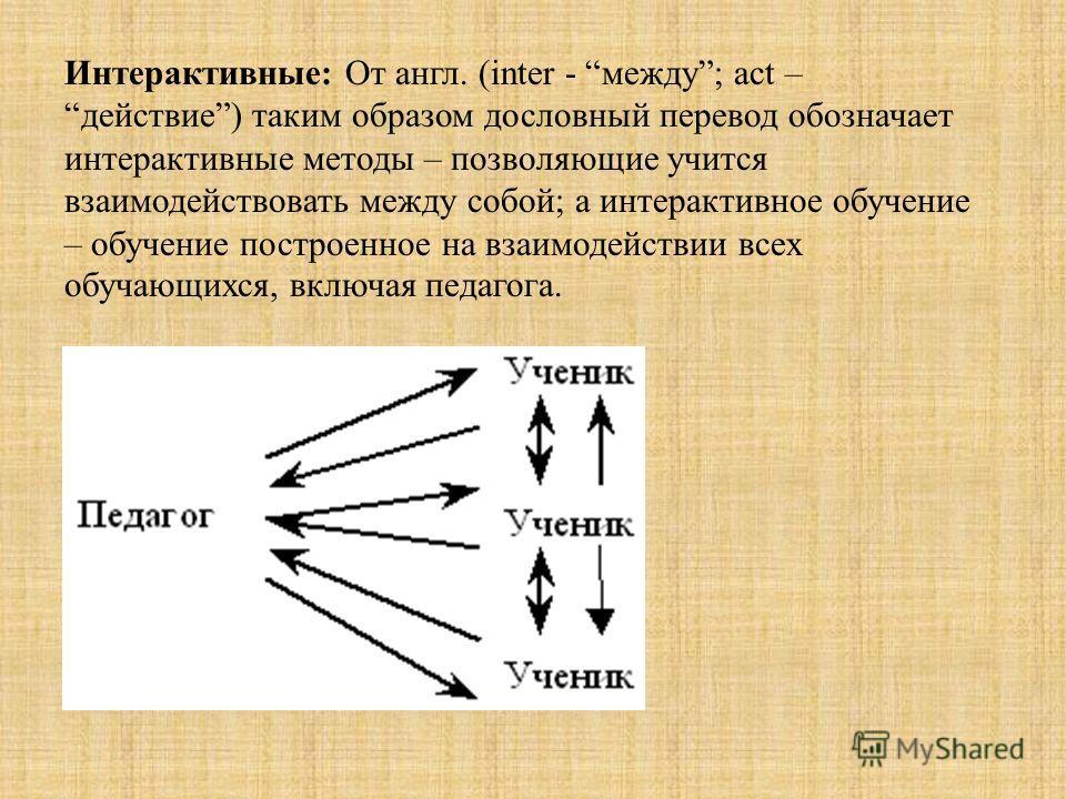 Интерактивные: От англ. (inter - между; act – действие) таким образом дословный перевод обозначает интерактивные методы – позволяющие учится взаимодействовать между собой; а интерактивное обучение – обучение построенное на взаимодействии всех обучающ