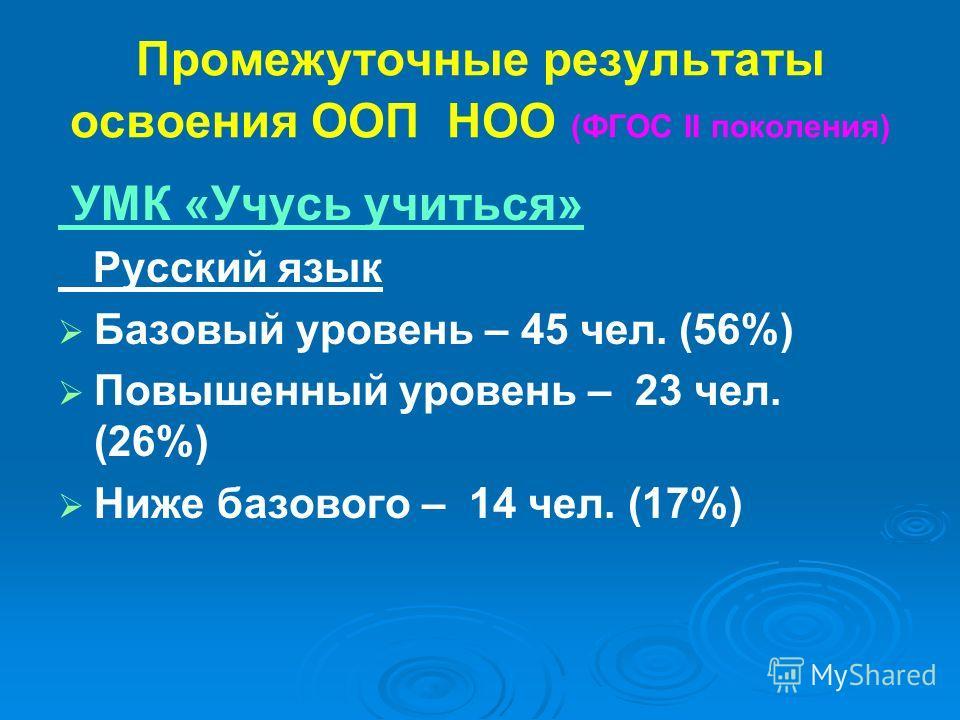 Промежуточные результаты освоения ООП НОО (ФГОС II поколения) УМК «Учусь учиться» Русский язык Базовый уровень – 45 чел. (56%) Повышенный уровень – 23 чел. (26%) Ниже базового – 14 чел. (17%)