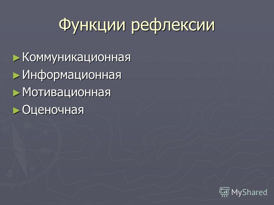 Функции рефлексии Коммуникационная Коммуникационная Информационная Информационная Мотивационная Мотивационная Оценочная Оценочная