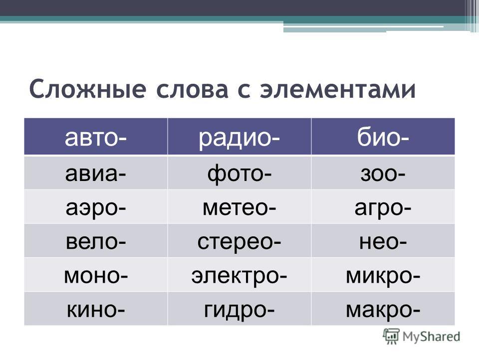 Сложные слова с элементами авто-радио-био- авиа-фото-зоо- аэро-метео-агро- вело-стерео-нео- моно-электро-микро- кино-гидро-макро-