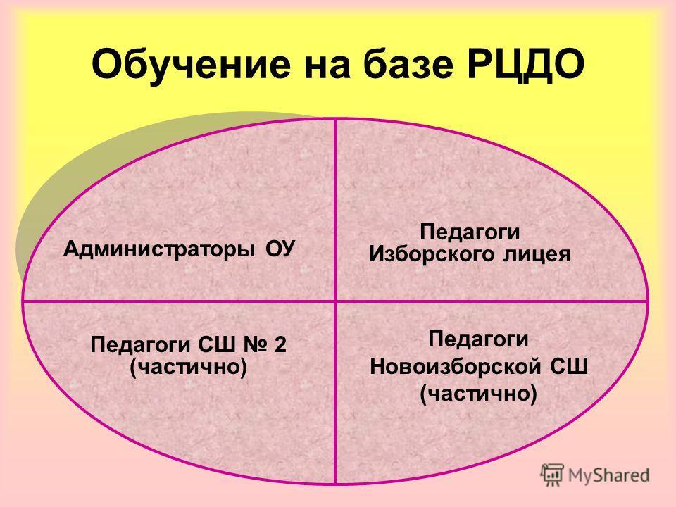 Обучение на базе РЦДО Администраторы ОУ Педагоги Изборского лицея Педагоги СШ 2 (частично) Педагоги Новоизборской СШ (частично)