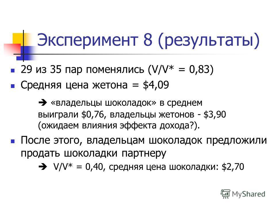 Эксперимент 8 (результаты) 29 из 35 пар поменялись (V/V* = 0,83) Средняя цена жетона = $4,09 «владельцы шоколадок» в среднем выиграли $0,76, владельцы жетонов -$3,90 (ожидаем влияния эффекта дохода?). После этого, владельцам шоколадок предложили прод