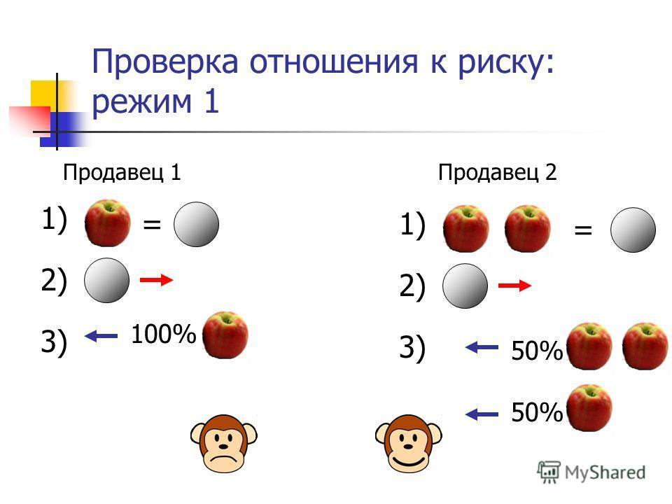 Проверка отношения к риску: режим 1 Продавец 1Продавец 2 1) 2) 3) =1) 2) 3) = 50% 100%