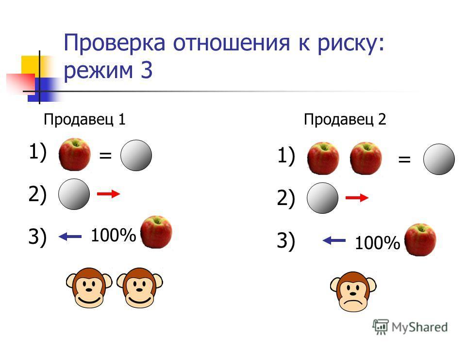 Проверка отношения к риску: режим 3 Продавец 1Продавец 2 1) 2) 3) =1) 2) 3) = 100%