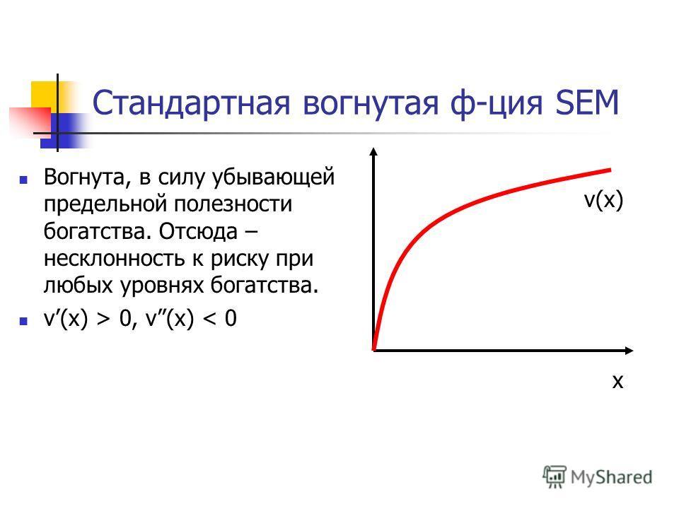 Стандартная вогнутая ф-ция SEM Вогнута, в силу убывающей предельной полезности богатства. Отсюда – несклонность к риску при любых уровнях богатства. v(x) > 0, v(x) < 0 v(x) x