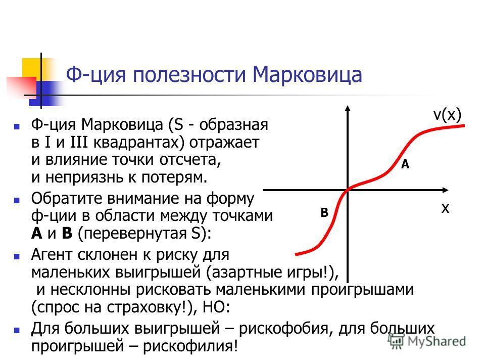 Ф-ция полезности Марковица Ф-ция Марковица (S - образная в I и III квадрантах) отражает и влияние точки отсчета, и неприязнь к потерям. Обратите внимание на форму ф-ции в области между точками А и В (перевернутая S): Агент склонен к риску для маленьк