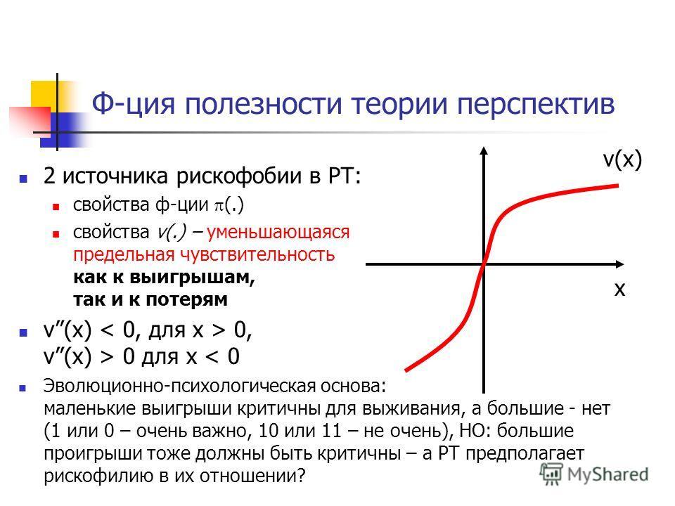 Ф-ция полезности теории перспектив 2 источника рискофобии в PT: свойства ф-ции (.) свойства v(.) – уменьшающаяся предельная чувствительность как к выигрышам, так и к потерям v(x) 0, v(x) > 0 для x < 0 Эволюционно-психологическая основа: маленькие выи