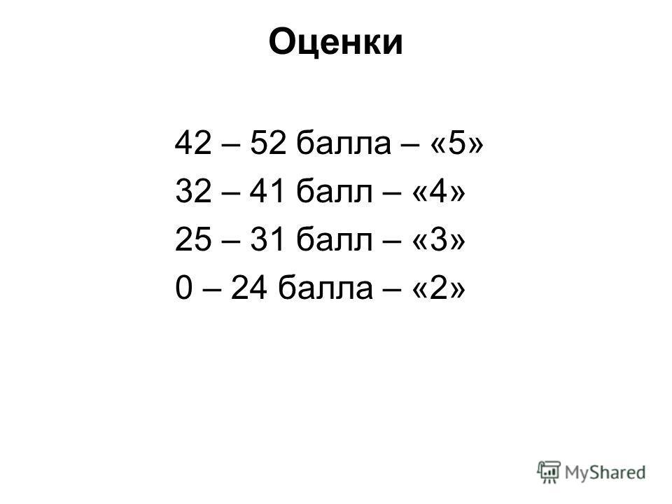 Оценки 42 – 52 балла – «5» 32 – 41 балл – «4» 25 – 31 балл – «3» 0 – 24 балла – «2»