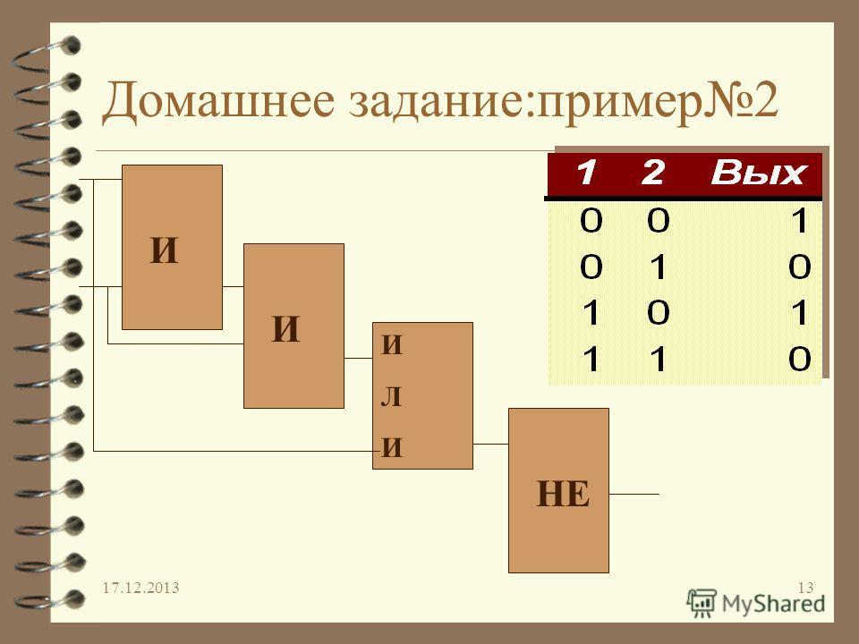 17.12.201313 Домашнее задание:пример2 И И ИЛИИЛИ НЕ