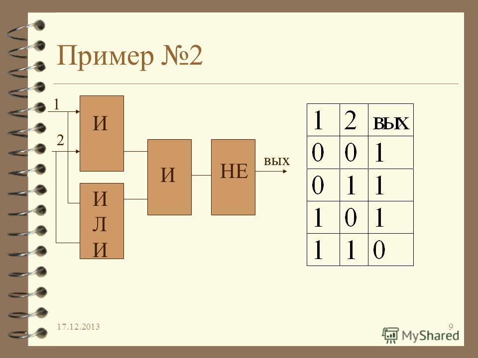 17.12.20139 Пример 2 вых 1 2 И ИЛИИЛИ И НЕ