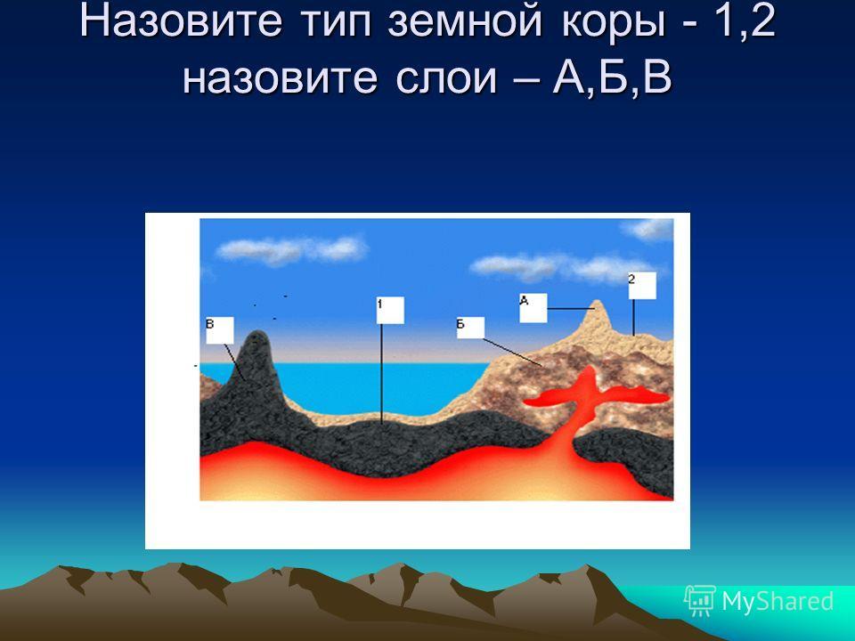 Назовите тип земной коры - 1,2 назовите слои – А,Б,В