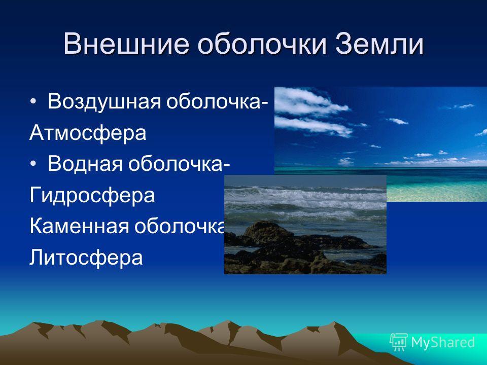 Внешние оболочки Земли Воздушная оболочка- Атмосфера Водная оболочка- Гидросфера Каменная оболочка Литосфера