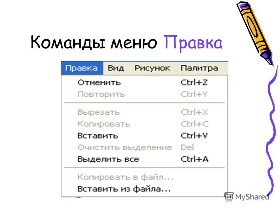 Команды меню Правка