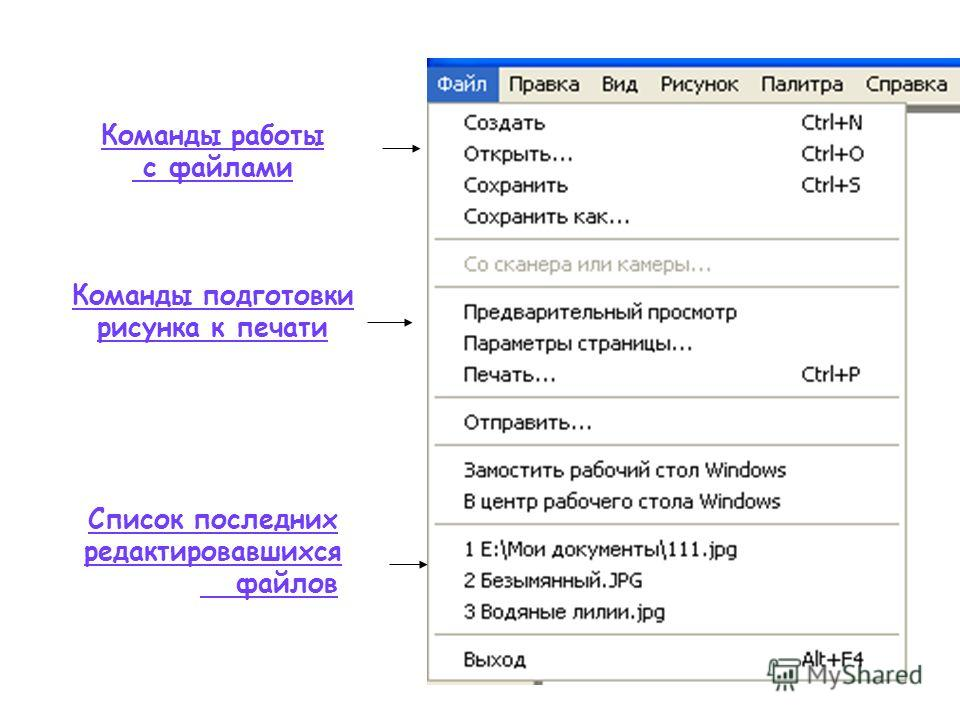 Команды работы с файлами Команды подготовки рисунка к печати Список последних редактировавшихся файлов