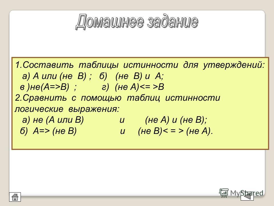 1.Составить таблицы истинности для утверждений: а) А или (не В) ; б) (не В) и А; в )не(А=>В) ; г) (не А) В 2.Сравнить с помощью таблиц истинности логические выражения: а) не (А или В) и (не А) и (не В); б) А=> (не В) и (не В) (не А).