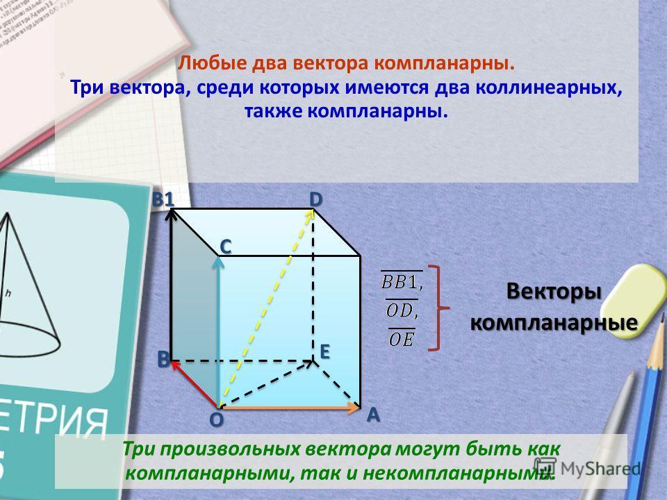 Любые два вектора компланарны. Три вектора, среди которых имеются два коллинеарных, также компланарны.B B1 O C D E A Векторы компланарные Три произвольных вектора могут быть как компланарными, так и некомпланарными.