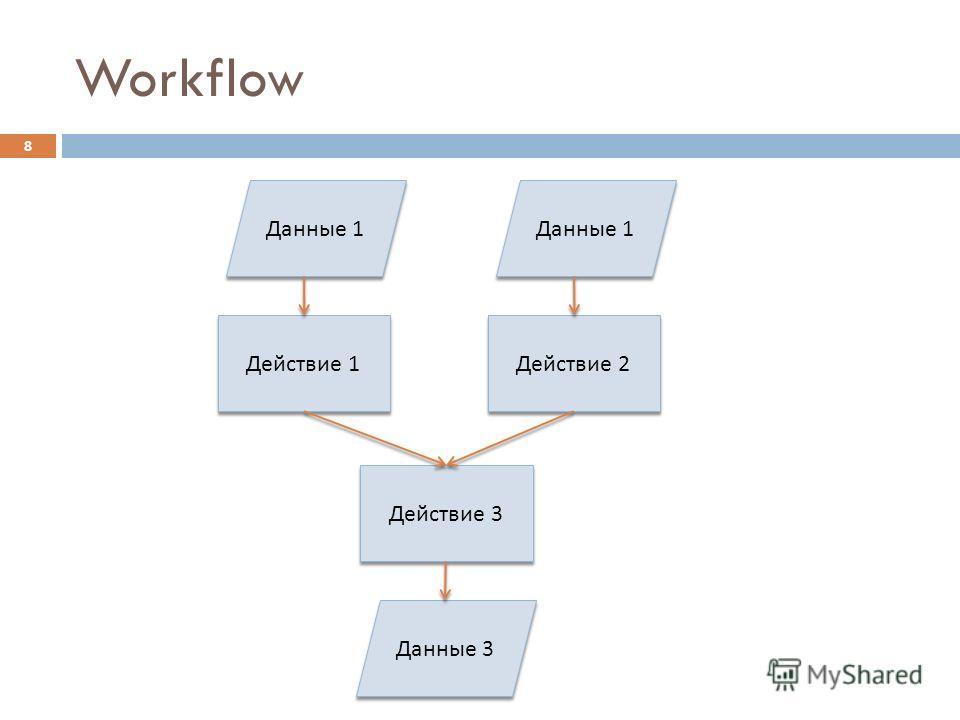 Workflow 8 Данные 1 Действие 1 Действие 3 Данные 1 Данные 3 Действие 2