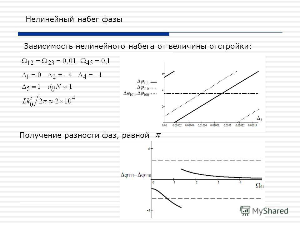 8 Зависимость нелинейного набега от величины отстройки: Получение разности фаз, равной