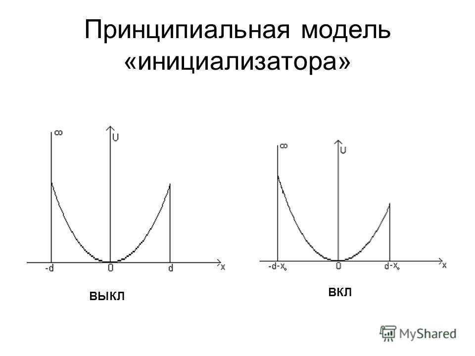 Принципиальная модель «инициализатора» ВЫКЛ ВКЛ