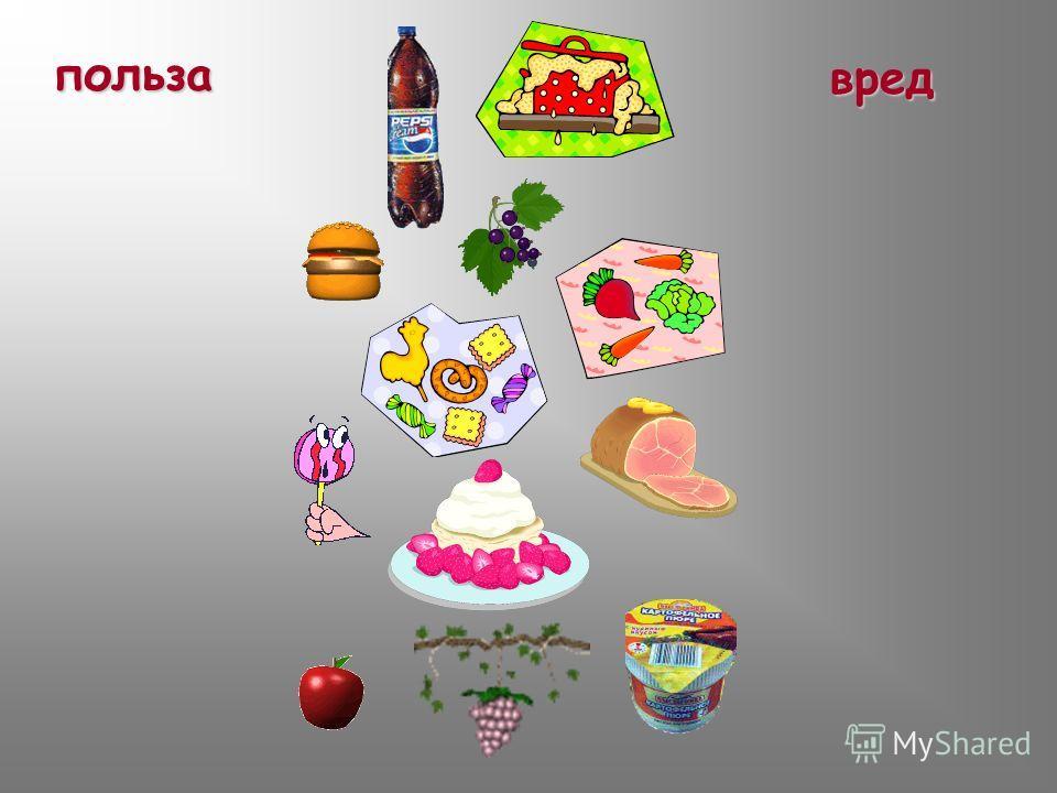 Вредные и опасные для здоровья продукты: Газированная сладкая вода – Fanta, Pepsi, Coca-cola и другие напитки с консервантами, на ароматизаторах и с красителями Ч Чипсы П Продукты быстрого приготовления (супы, лапша, пюре и т.д.) Г Гамбургеры, хот-до