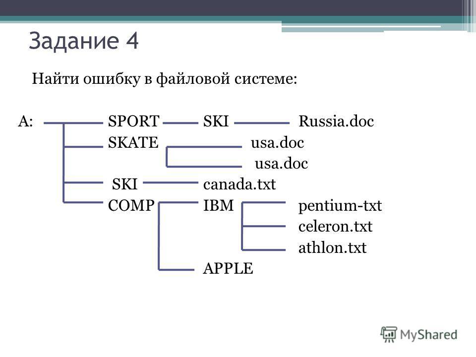 Задание 4 Найти ошибку в файловой системе: A:SPORTSKIRussia.doc SKATEusa.doc usa.doc SKIcanada.txt COMPIBMpentium-txt celeron.txt athlon.txt APPLE