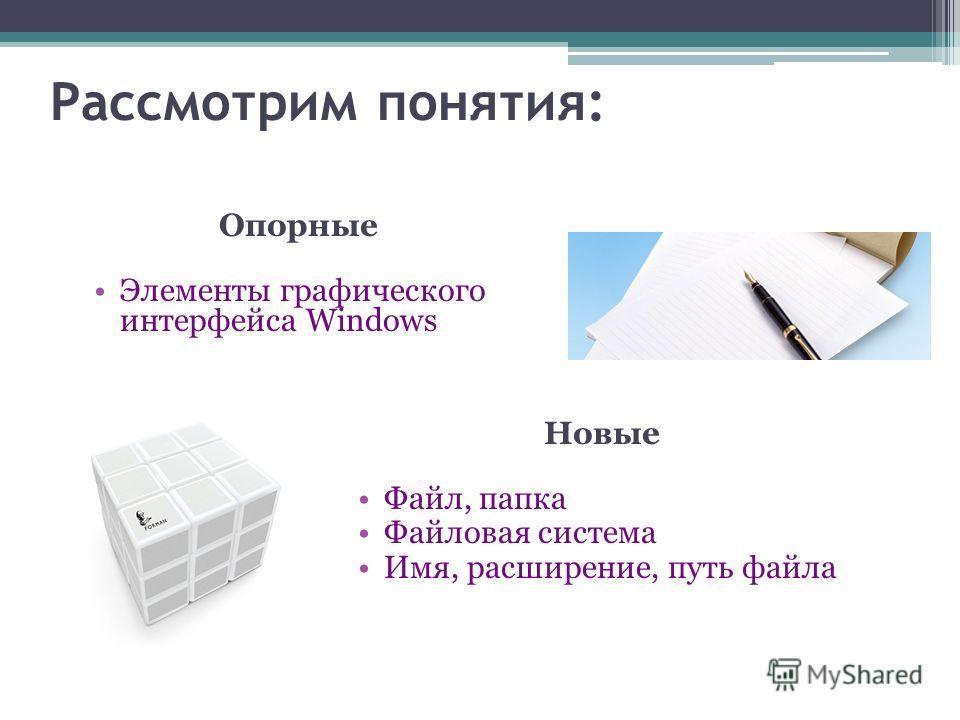 Рассмотрим понятия: Опорные Элементы графического интерфейса Windows Новые Файл, папка Файловая система Имя, расширение, путь файла