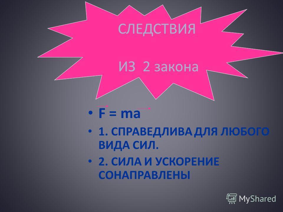 СЛЕДСТВИЯ ИЗ 2 закона F = ma 1. СПРАВЕДЛИВА ДЛЯ ЛЮБОГО ВИДА СИЛ. 2. СИЛА И УСКОРЕНИЕ СОНАПРАВЛЕНЫ