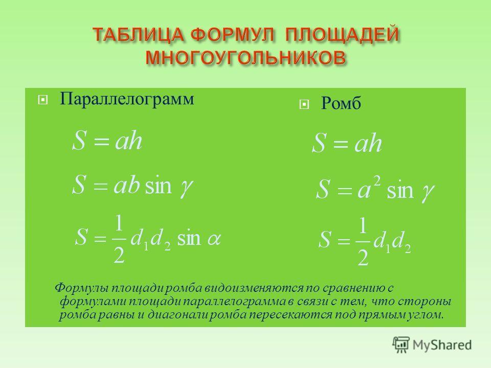 Параллелограмм Формулы площади ромба видоизменяются по сравнению с формулами площади параллелограмма в связи с тем, что стороны ромба равны и диагонали ромба пересекаются под прямым углом. Ромб
