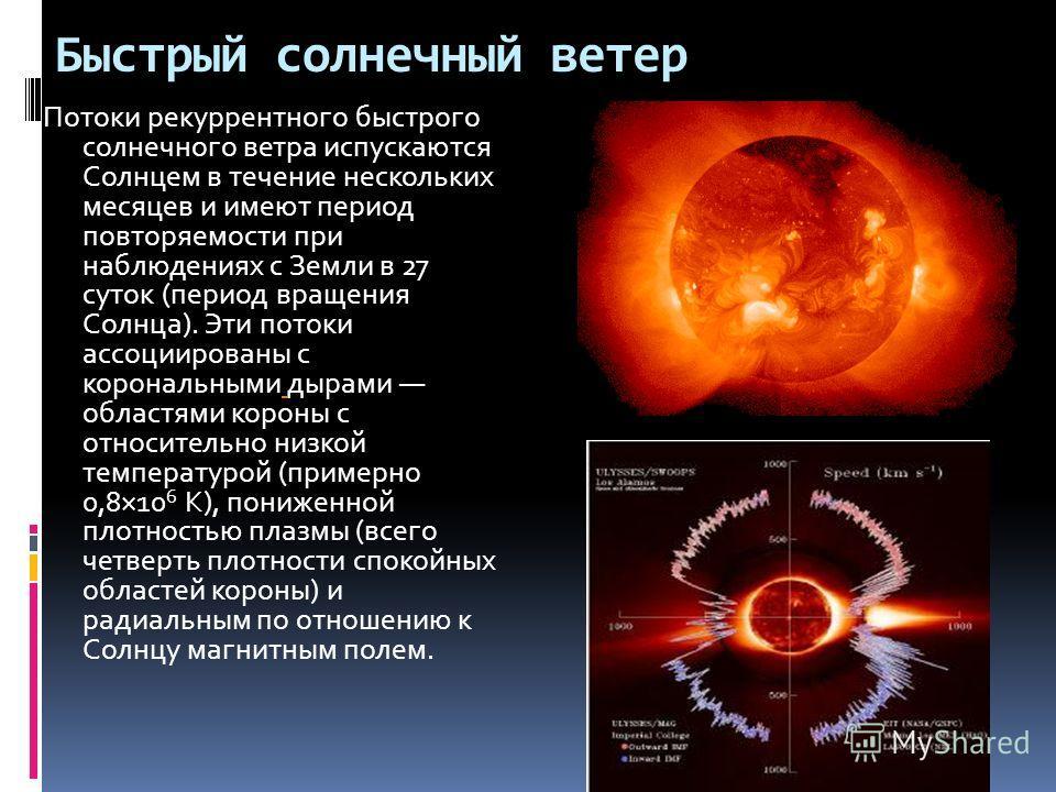 Быстрый солнечный ветер Потоки рекуррентного быстрого солнечного ветра испускаются Солнцем в течение нескольких месяцев и имеют период повторяемости при наблюдениях с Земли в 27 суток (период вращения Солнца). Эти потоки ассоциированы с корональными