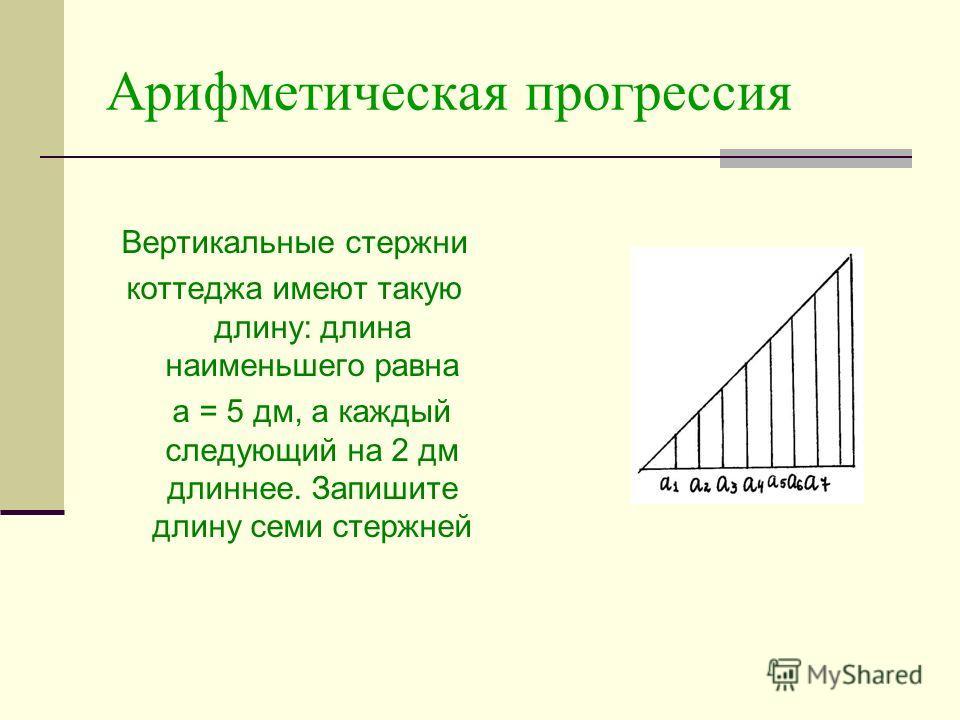Арифметическая прогрессия Вертикальные стержни коттеджа имеют такую длину: длина наименьшего равна а = 5 дм, а каждый следующий на 2 дм длиннее. Запишите длину семи стержней