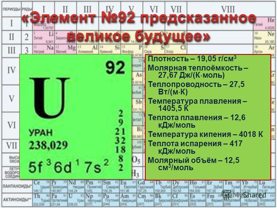 Плотность – 19,05 г/см 3 Молярная теплоёмкость – 27,67 Дж/(К моль) Теплопроводность – 27,5 Вт/(м К) Температура плавления – 1405,5 К Теплота плавления – 12,6 кДж/моль Температура кипения – 4018 К Теплота испарения – 417 кДж/моль Молярный объём – 12,5