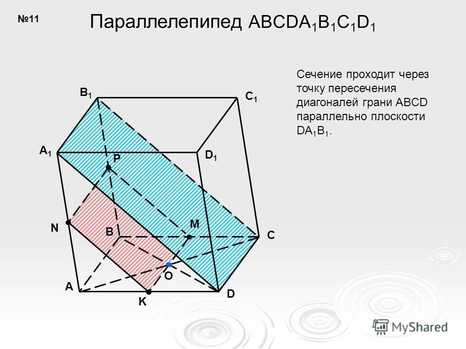 A B C D C1C1 D1D1 B1B1 A1A1 K P Параллелепипед ABCDA 1 B 1 C 1 D 1 Сечение проходит через точку пересечения диагоналей грани ABCD параллельно плоскости DA 1 B 1. O N M 11